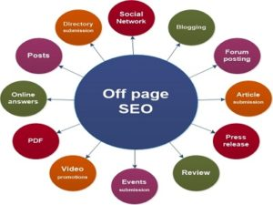 top 25 off page seo techniques